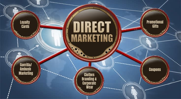 Create an Effective Direct Marketing Strategy